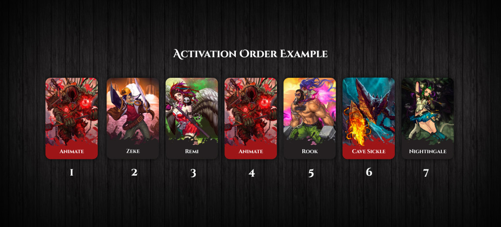 Activation Order Example