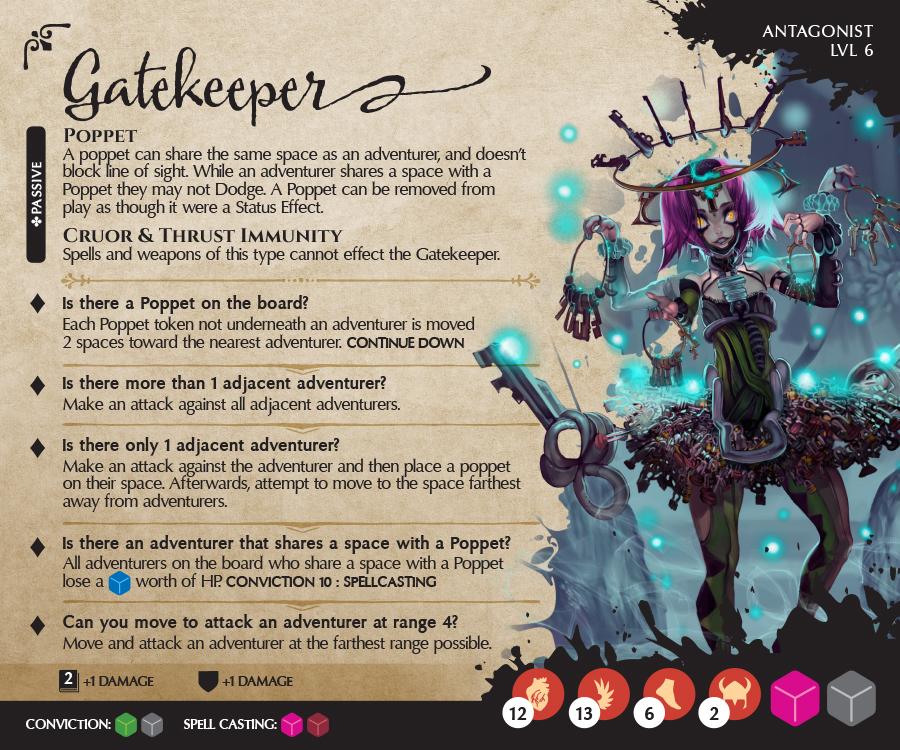 Gatekeeper AI PROOF