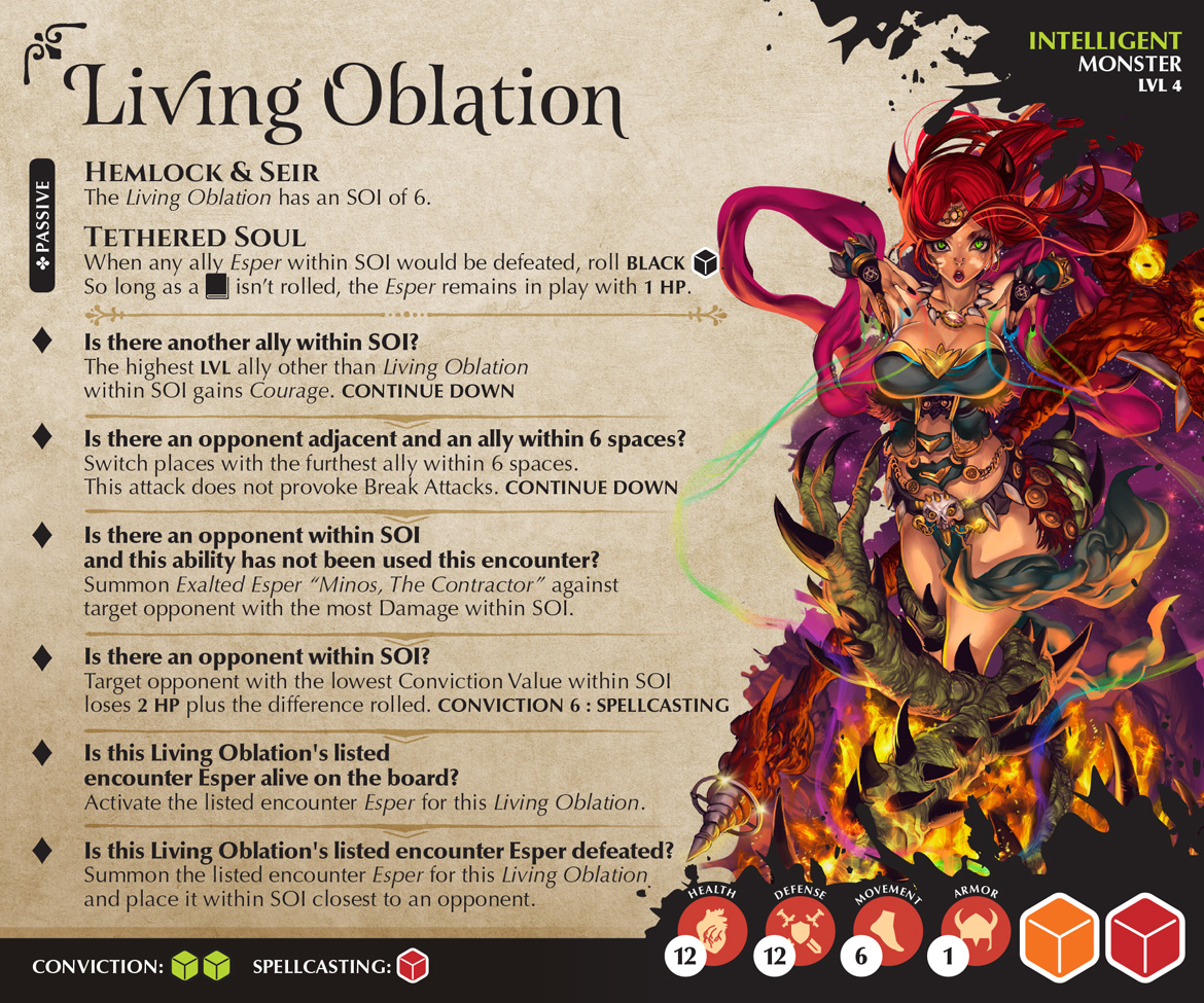 Living Oblation AI